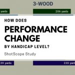 How does performance at the handicap level change? Shot Scope data provides insights